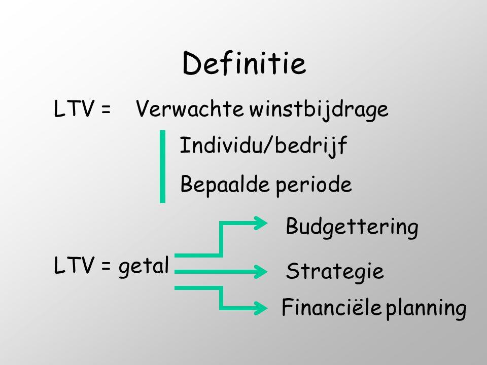 Definitie LTV = Verwachte winstbijdrage LTV = getal Budgettering Financiële planning Individu/bedrijf Bepaalde periode Strategie