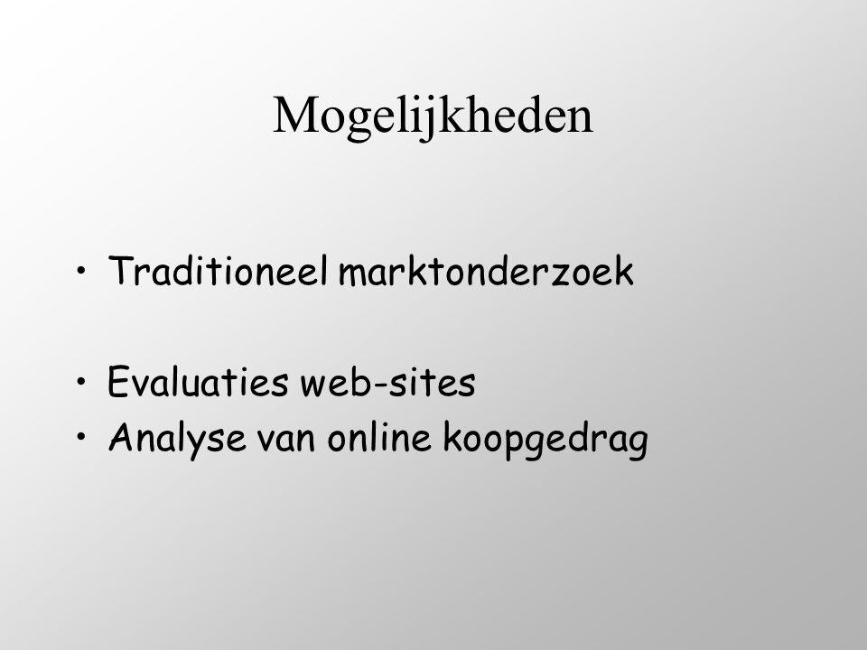 Mogelijkheden •Traditioneel marktonderzoek •Evaluaties web-sites •Analyse van online koopgedrag