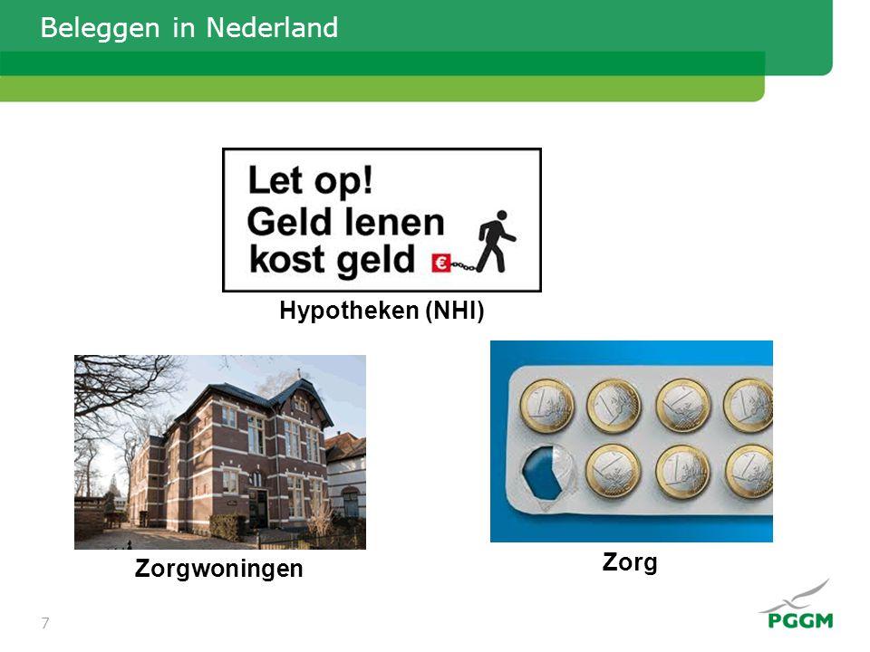 Beleggen in Nederland Zorgwoningen Hypotheken (NHI) Zorg 7