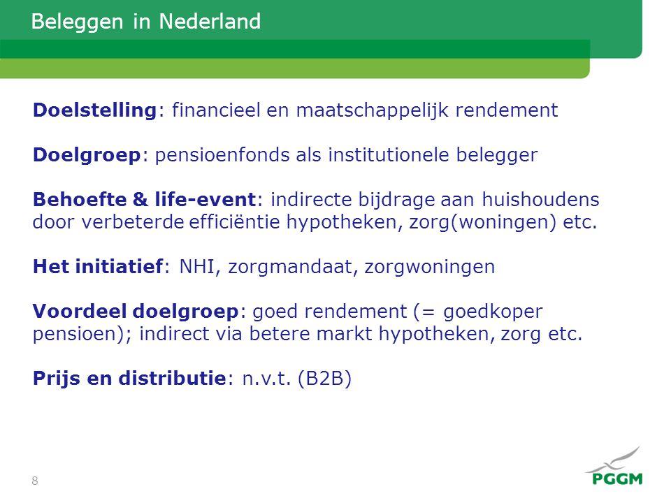 Beleggen in Nederland Doelstelling: financieel en maatschappelijk rendement Doelgroep: pensioenfonds als institutionele belegger Behoefte & life-event