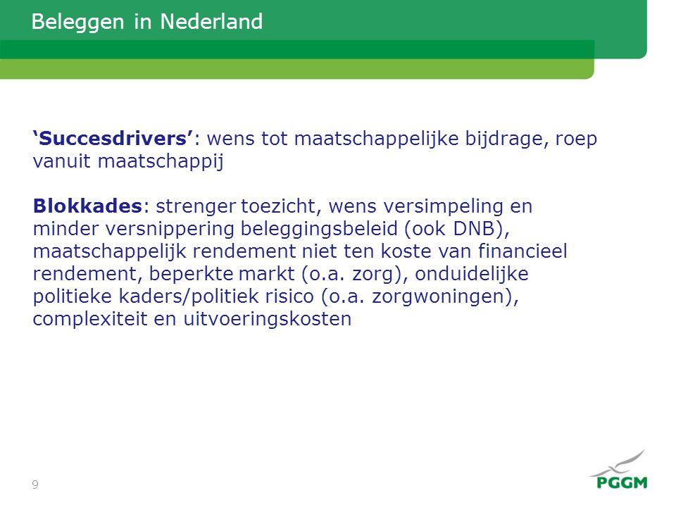 Beleggen in Nederland 'Succesdrivers': wens tot maatschappelijke bijdrage, roep vanuit maatschappij Blokkades: strenger toezicht, wens versimpeling en