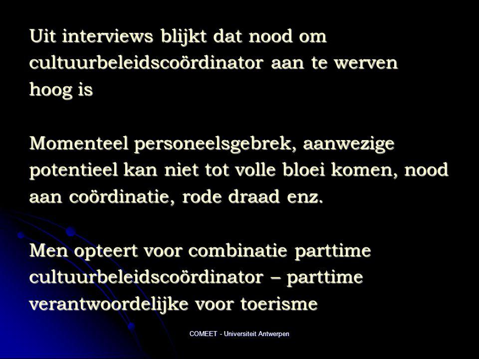 COMEET - Universiteit Antwerpen Uit interviews blijkt dat nood om cultuurbeleidscoördinator aan te werven hoog is Momenteel personeelsgebrek, aanwezige potentieel kan niet tot volle bloei komen, nood aan coördinatie, rode draad enz.