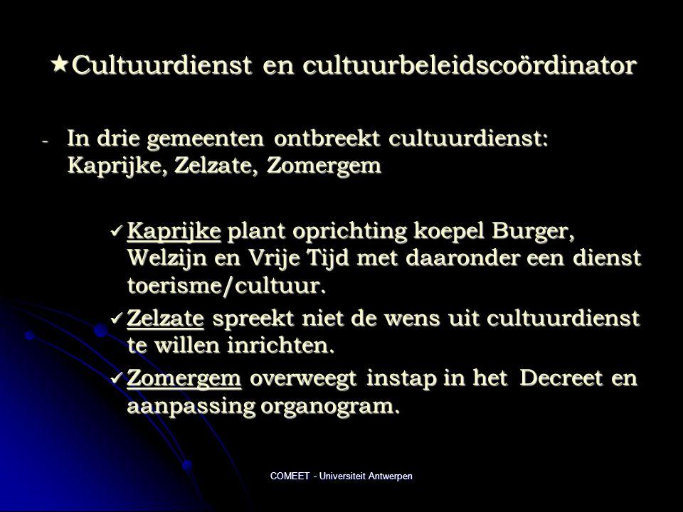 COMEET - Universiteit Antwerpen  Cultuurdienst en cultuurbeleidscoördinator - In drie gemeenten ontbreekt cultuurdienst: Kaprijke, Zelzate, Zomergem  Kaprijke plant oprichting koepel Burger, Welzijn en Vrije Tijd met daaronder een dienst toerisme/cultuur.