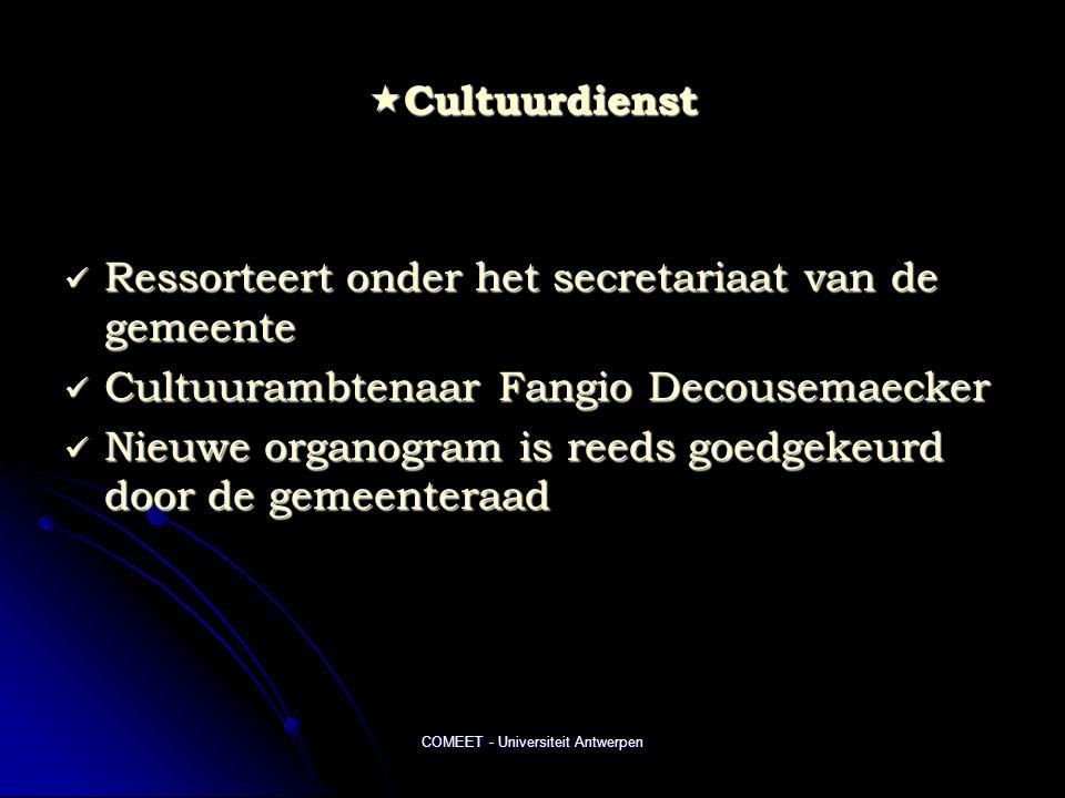 COMEET - Universiteit Antwerpen  Cultuurdienst  Ressorteert onder het secretariaat van de gemeente  Cultuurambtenaar Fangio Decousemaecker  Nieuwe organogram is reeds goedgekeurd door de gemeenteraad