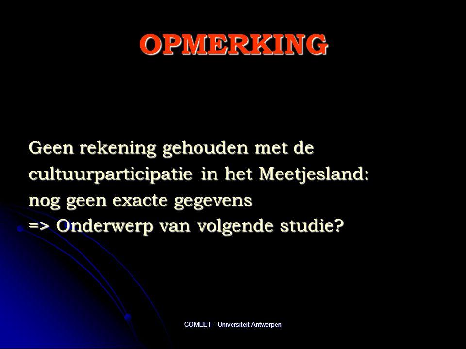 COMEET - Universiteit Antwerpen OPMERKING Geen rekening gehouden met de cultuurparticipatie in het Meetjesland: nog geen exacte gegevens => Onderwerp van volgende studie?