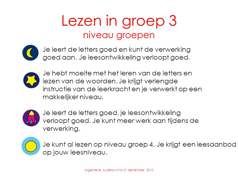 Lezen in groep 3 niveau groepen algemene ouderavond 21 september 2010 Je leert de letters goed en kunt de verwerking goed aan. Je leesontwikkeling ver