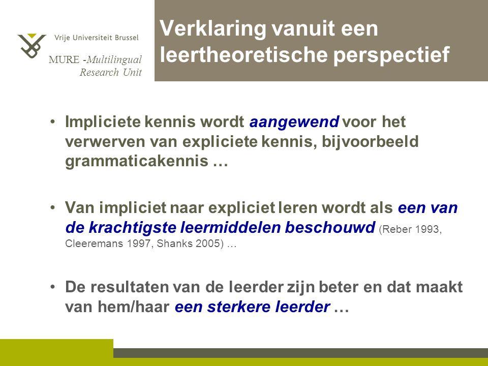 MURE -Multilingual Research Unit Verklaring vanuit een leertheoretische perspectief •Impliciete kennis wordt aangewend voor het verwerven van explicie