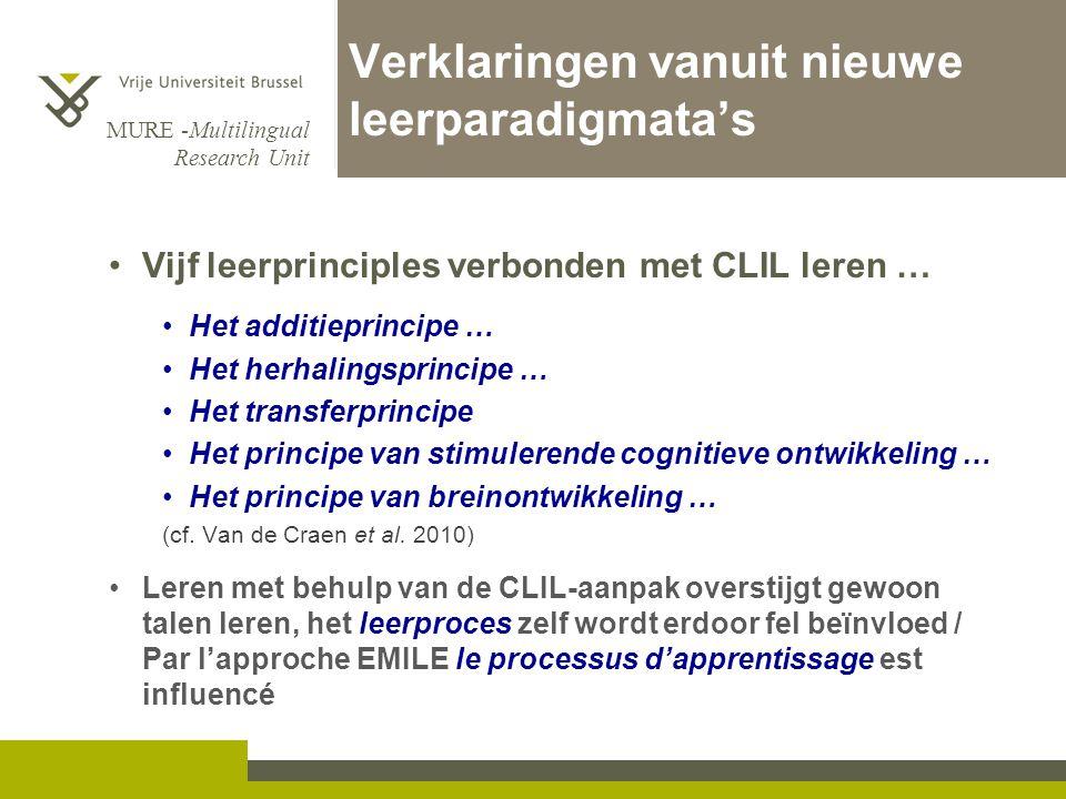 MURE -Multilingual Research Unit Verklaringen vanuit nieuwe leerparadigmata's •Vijf leerprinciples verbonden met CLIL leren … •Het additieprincipe … •
