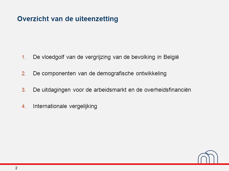Overzicht van de uiteenzetting 2 1. De vloedgolf van de vergrijzing van de bevolking in België 2. De componenten van de demografische ontwikkeling 3.
