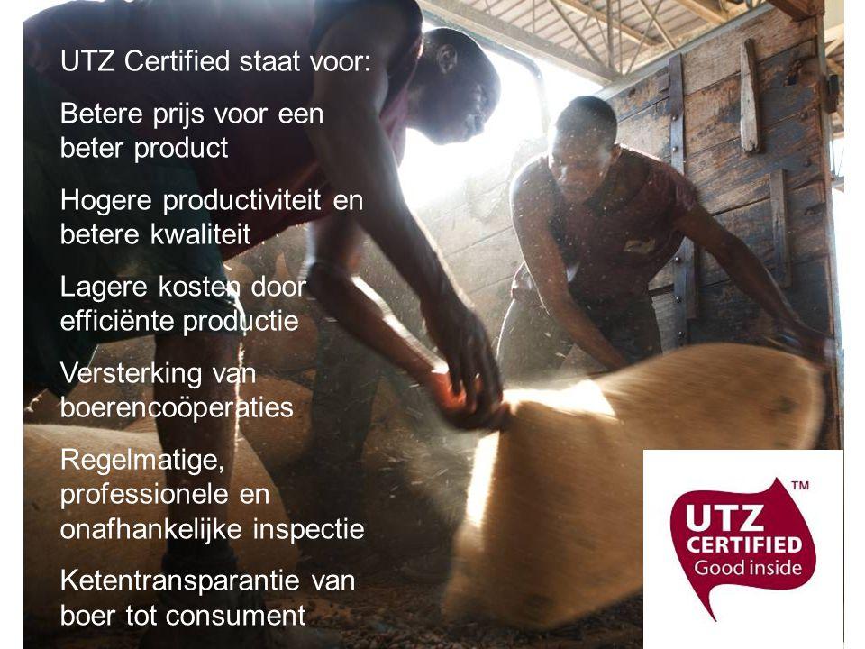 UTZ Certified staat voor: Betere prijs voor een beter product Hogere productiviteit en betere kwaliteit Lagere kosten door efficiënte productie Versterking van boerencoöperaties Regelmatige, professionele en onafhankelijke inspectie Ketentransparantie van boer tot consument