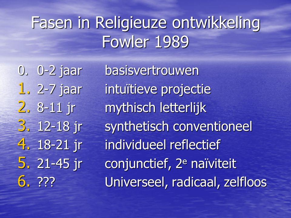 Fasen in Religieuze ontwikkeling Fowler 1989 0.0-2 jaarbasisvertrouwen 1. 2-7 jaarintuïtieve projectie 2. 8-11 jrmythisch letterlijk 3. 12-18 jrsynthe