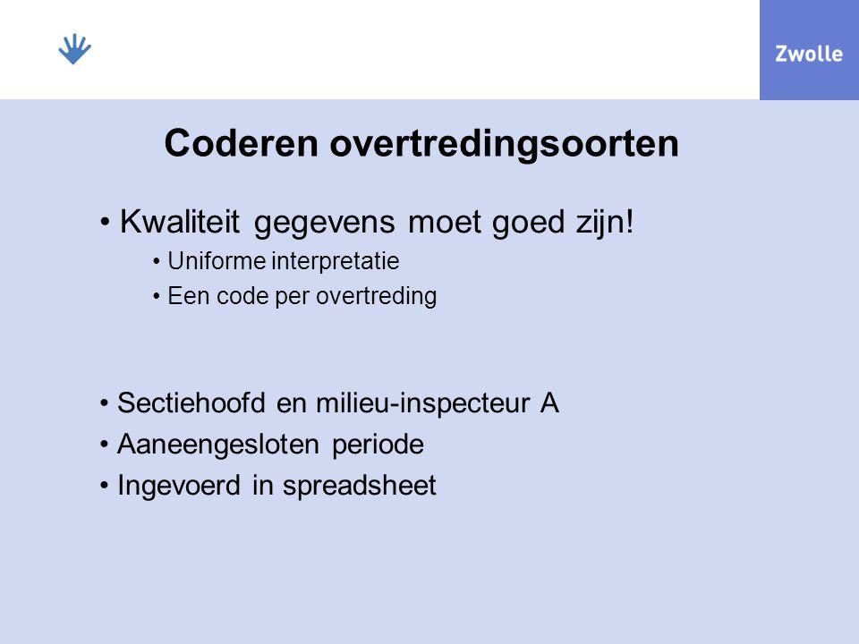 Coderen overtredingsoorten • Kwaliteit gegevens moet goed zijn! • Uniforme interpretatie • Een code per overtreding • Sectiehoofd en milieu-inspecteur