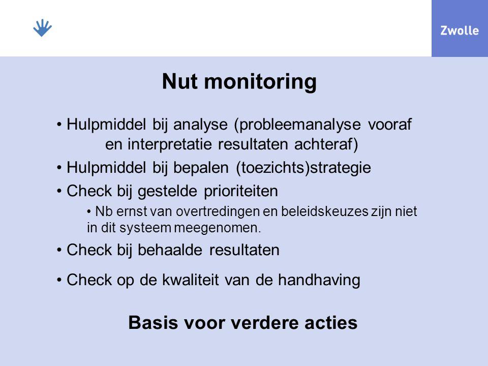 Nut monitoring • Hulpmiddel bij analyse (probleemanalyse vooraf en interpretatie resultaten achteraf) • Hulpmiddel bij bepalen (toezichts)strategie •