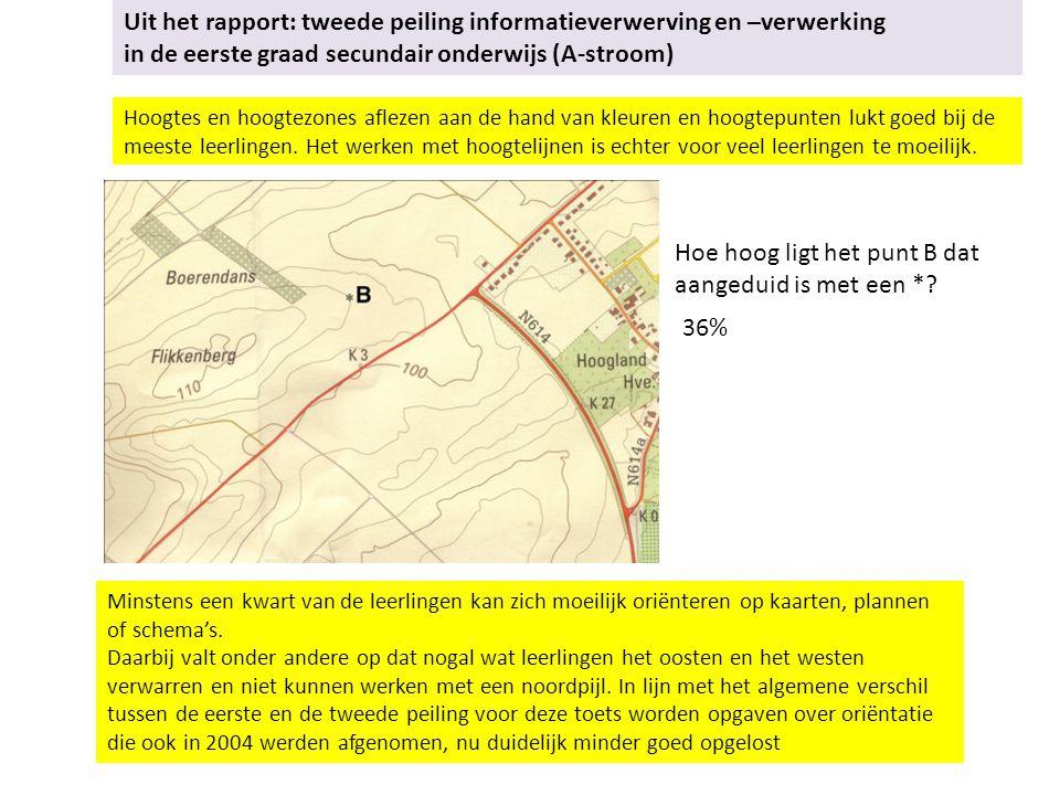 Robert Jozef Geert Jozef Annemie Annie Geert Annemie Line of sightKruispeilingHelling en strekking R.