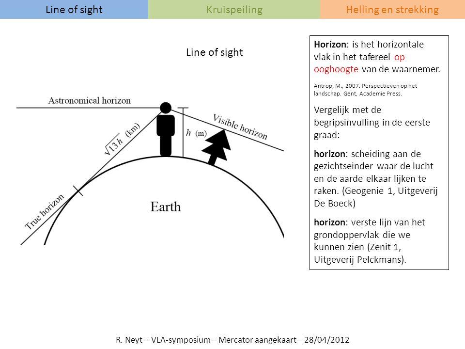 Line of sight KruispeilingHelling en strekking R. Neyt – VLA-symposium – Mercator aangekaart – 28/04/2012 Horizon: is het horizontale vlak in het tafe