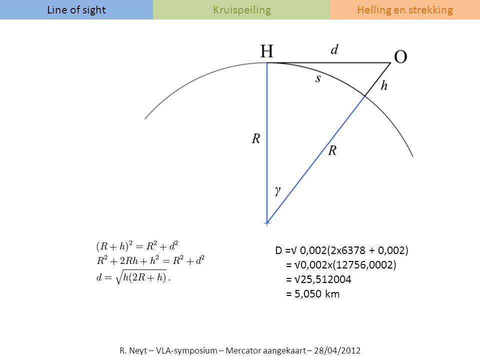 Line of sightKruispeilingHelling en strekking D =√ 0,002(2x6378 + 0,002) = √0,002x(12756,0002) = √25,512004 = 5,050 km R. Neyt – VLA-symposium – Merca