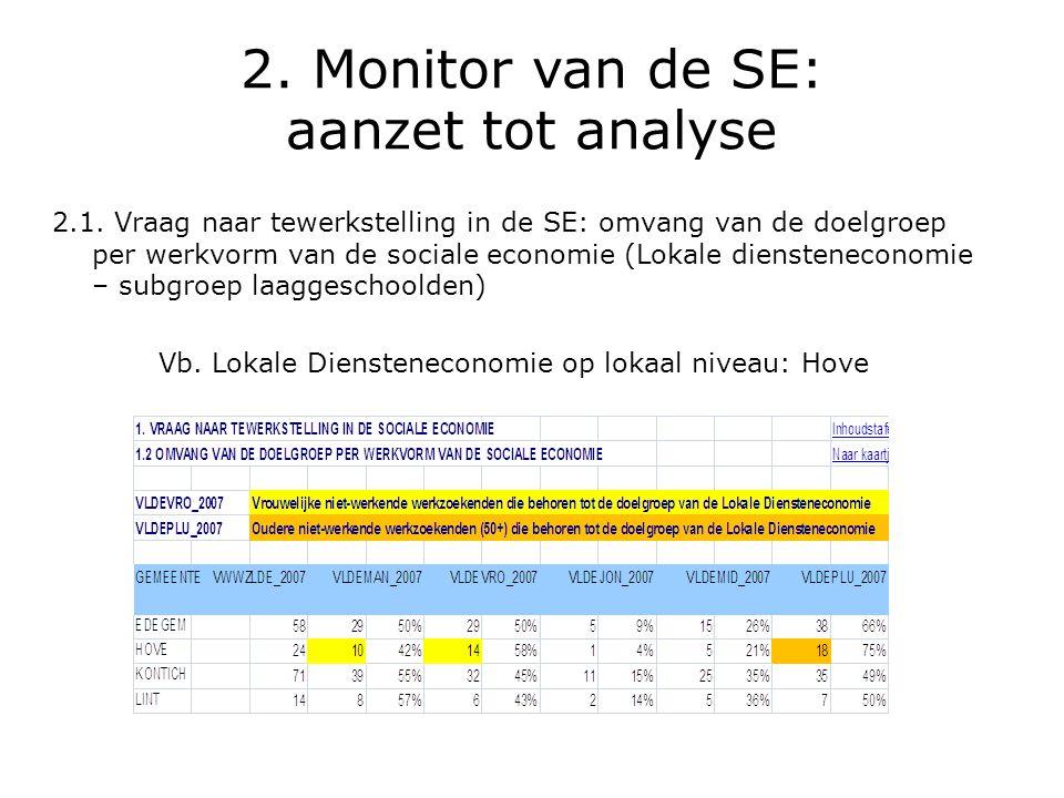 2. Monitor van de SE: aanzet tot analyse 2.1. Vraag naar tewerkstelling in de SE: omvang van de doelgroep per werkvorm van de sociale economie (Lokale