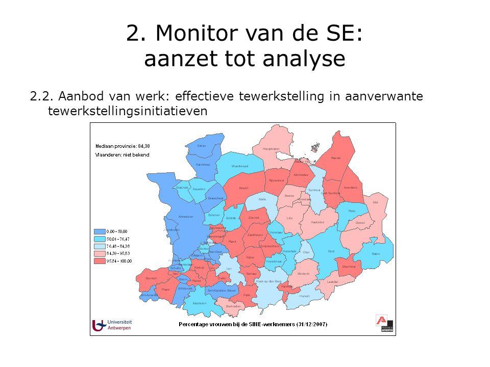 2. Monitor van de SE: aanzet tot analyse 2.2. Aanbod van werk: effectieve tewerkstelling in aanverwante tewerkstellingsinitiatieven
