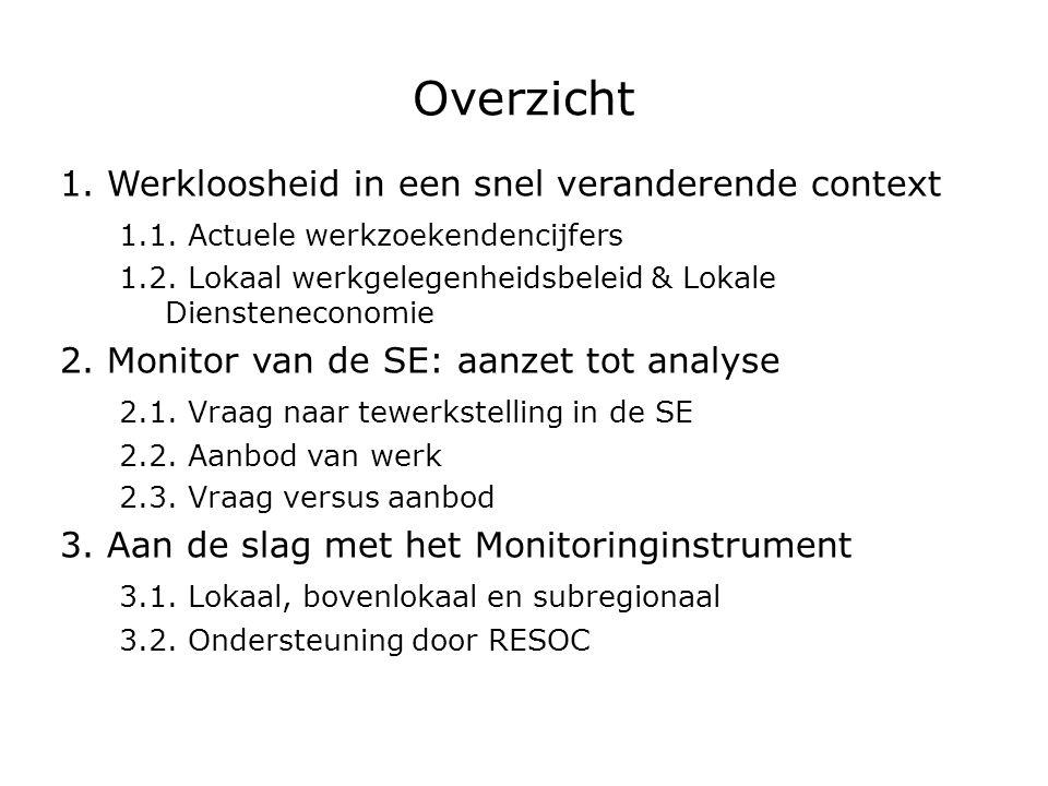 2.Monitor van de SE: aanzet tot analyse 2.2.