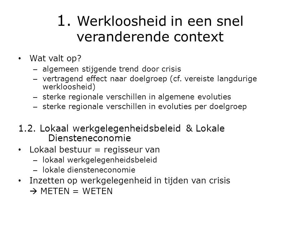 1. Werkloosheid in een snel veranderende context • Wat valt op? – algemeen stijgende trend door crisis – vertragend effect naar doelgroep (cf. vereist