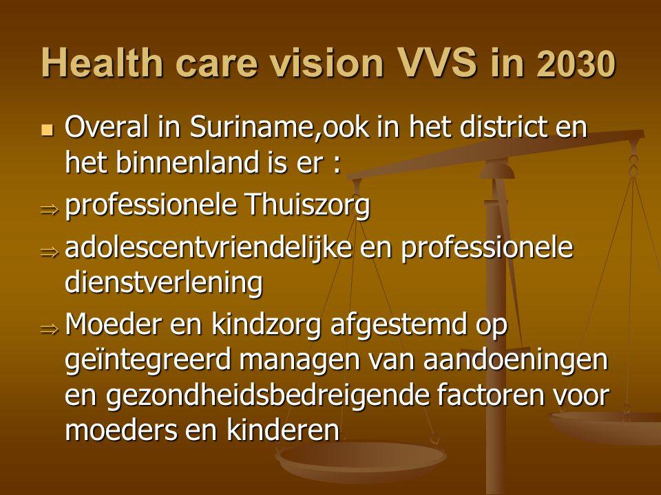 Health care vision VVS in 2030  Overal in Suriname,ook in het district en het binnenland is er :  professionele Thuiszorg  adolescentvriendelijke en professionele dienstverlening  Moeder en kindzorg afgestemd op geïntegreerd managen van aandoeningen en gezondheidsbedreigende factoren voor moeders en kinderen