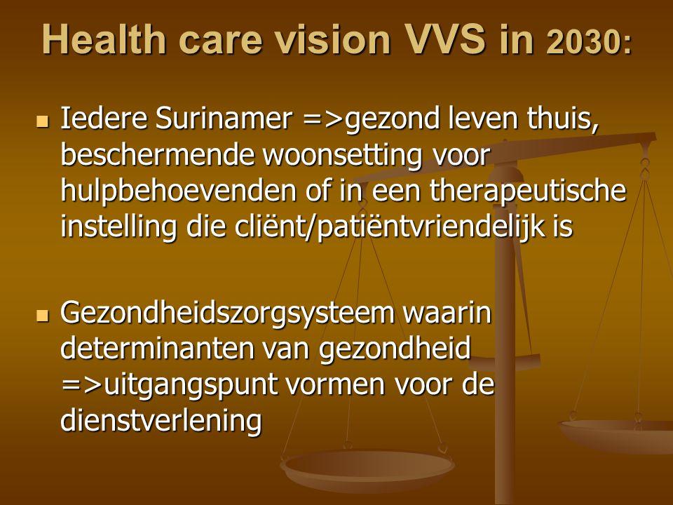 Health care vision VVS in 2030:  Iedere Surinamer =>gezond leven thuis, beschermende woonsetting voor hulpbehoevenden of in een therapeutische instelling die cliënt/patiëntvriendelijk is  Gezondheidszorgsysteem waarin determinanten van gezondheid =>uitgangspunt vormen voor de dienstverlening