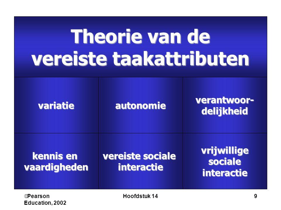  Pearson Education, 2002 Hoofdstuk 1410 Job characteristics model (JCM) Variatie Taakidentiteit Taakbelang Autonomie Feedback