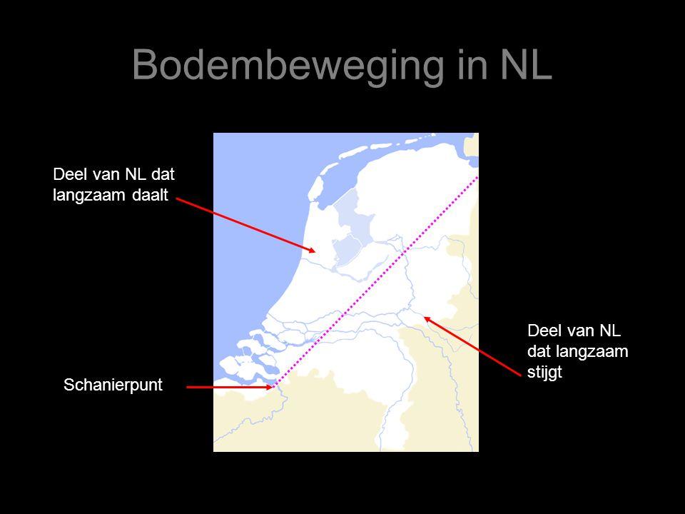 Bodembeweging in NL Deel van NL dat langzaam daalt Deel van NL dat langzaam stijgt Schanierpunt