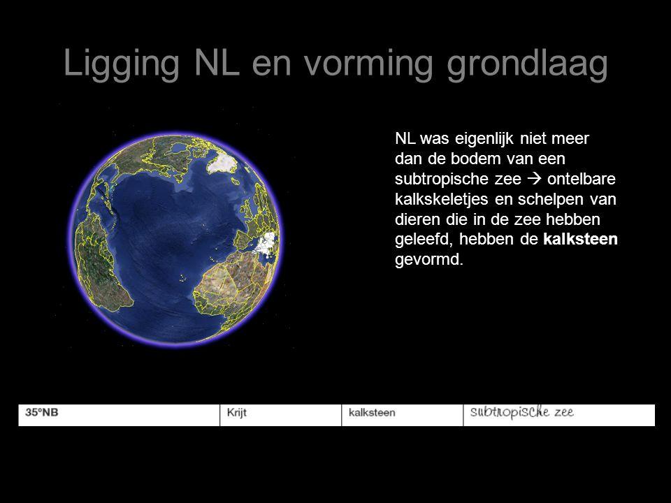 Ligging NL en vorming grondlaag NL was eigenlijk niet meer dan de bodem van een subtropische zee  ontelbare kalkskeletjes en schelpen van dieren die