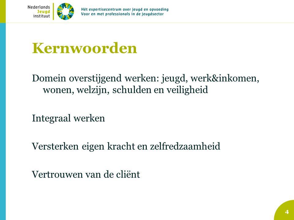 Competenties volgens Amsterdam Competenties 1.Creativiteit 2.Zelfontwikkeling 3.Durf 4.Coachen 5.Samenwerken 6.Netwerken 7.Aanpassingsvermogen 8.Innoverend vermogen 9.Overtuigingskracht 15