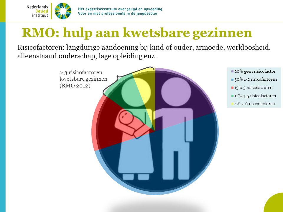 Risicofactoren: langdurige aandoening bij kind of ouder, armoede, werkloosheid, alleenstaand ouderschap, lage opleiding enz. > 3 risicofactoren = kwet