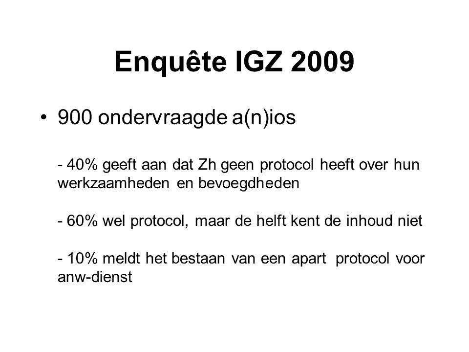 Enquête IGZ 2009 •900 ondervraagde a(n)ios - 40% geeft aan dat Zh geen protocol heeft over hun werkzaamheden en bevoegdheden - 60% wel protocol, maar de helft kent de inhoud niet - 10% meldt het bestaan van een apart protocol voor anw-dienst