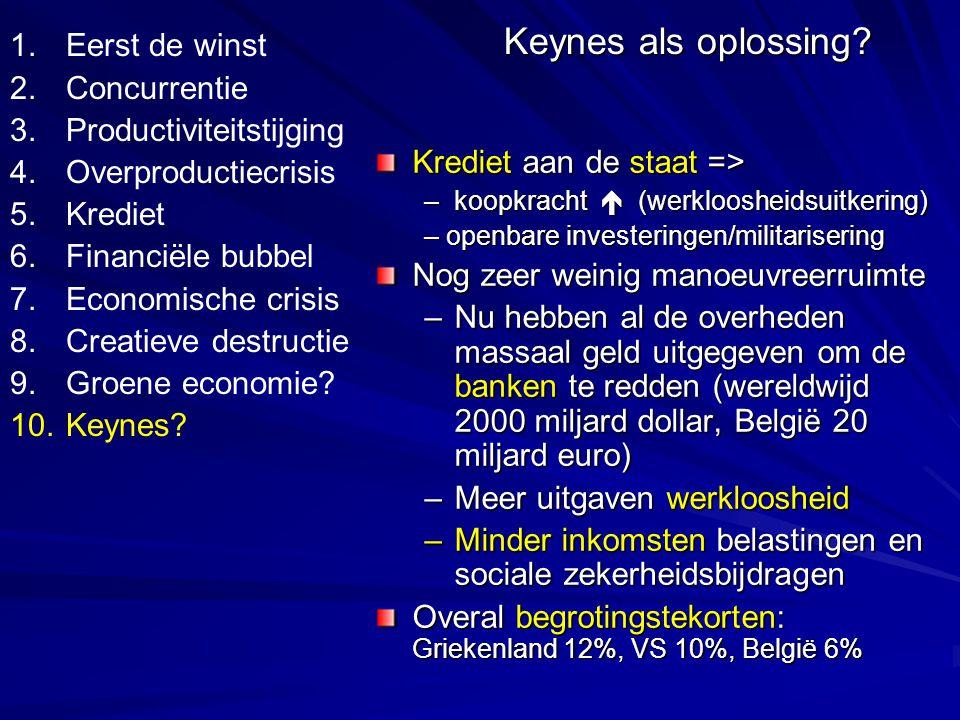 Keynes als oplossing.