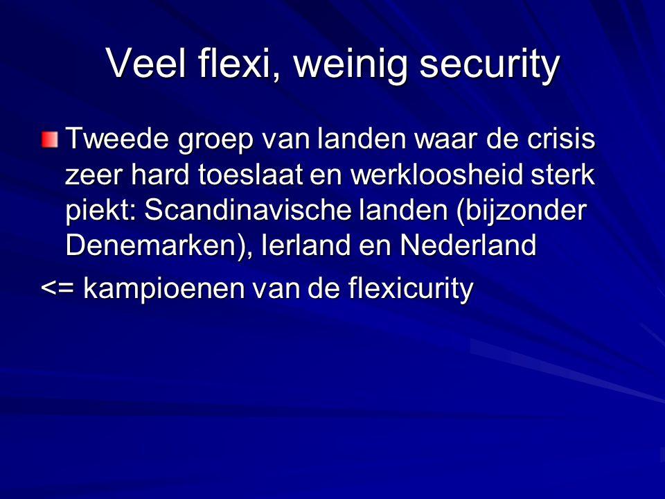 Veel flexi, weinig security Tweede groep van landen waar de crisis zeer hard toeslaat en werkloosheid sterk piekt: Scandinavische landen (bijzonder Denemarken), Ierland en Nederland <= kampioenen van de flexicurity