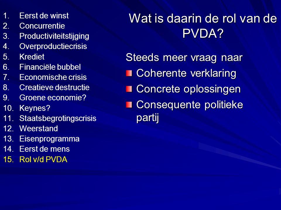 Wat is daarin de rol van de PVDA.