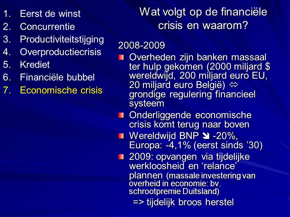 Wat volgt op de financiële crisis en waarom.
