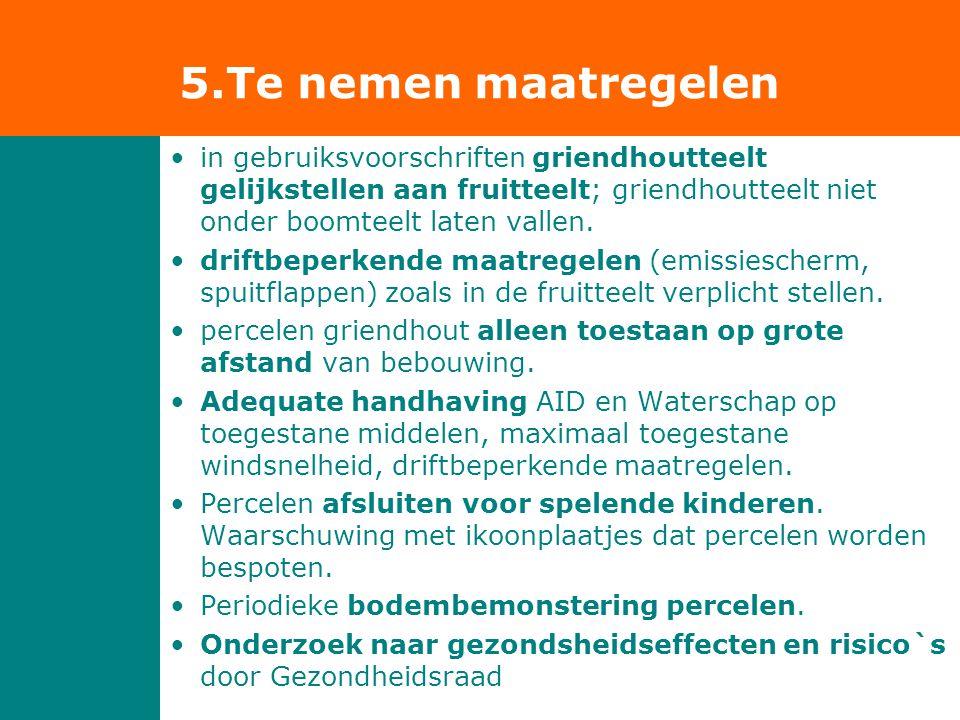 •in gebruiksvoorschriften griendhoutteelt gelijkstellen aan fruitteelt; griendhoutteelt niet onder boomteelt laten vallen. •driftbeperkende maatregele