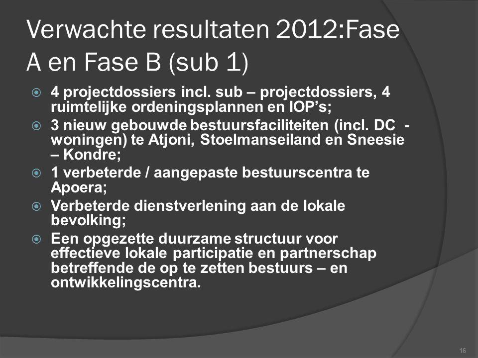Verwachte resultaten 2012:Fase A en Fase B (sub 1)  4 projectdossiers incl. sub – projectdossiers, 4 ruimtelijke ordeningsplannen en IOP's;  3 nieuw