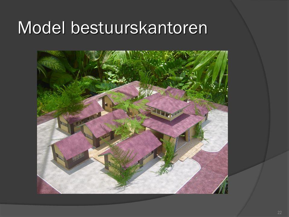 Model bestuurskantoren 22
