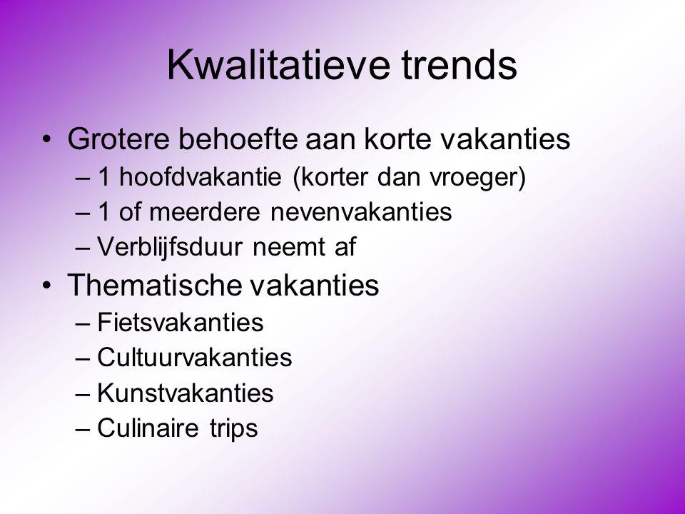 Kwalitatieve trends •Grotere behoefte aan korte vakanties –1 hoofdvakantie (korter dan vroeger) –1 of meerdere nevenvakanties –Verblijfsduur neemt af