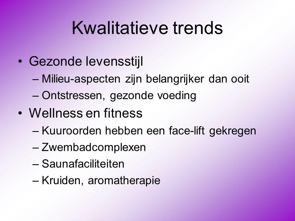 Kwalitatieve trends •Gezonde levensstijl –Milieu-aspecten zijn belangrijker dan ooit –Ontstressen, gezonde voeding •Wellness en fitness –Kuuroorden he