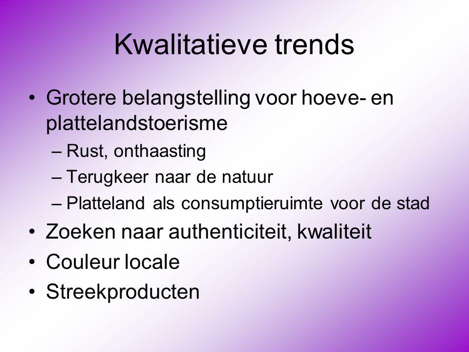 Kwalitatieve trends •Grotere belangstelling voor hoeve- en plattelandstoerisme –Rust, onthaasting –Terugkeer naar de natuur –Platteland als consumptie