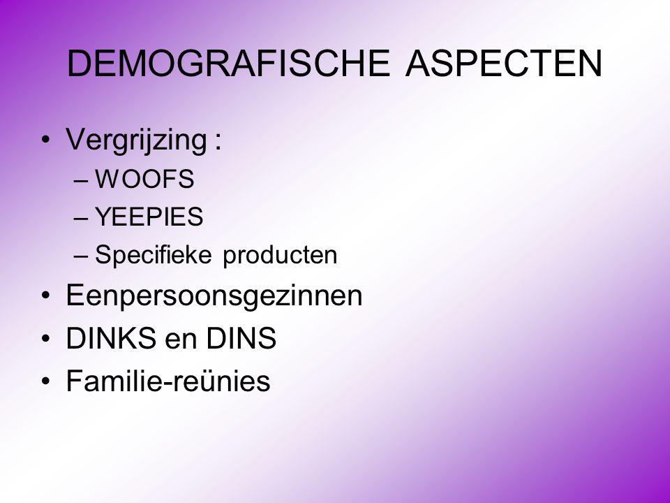 DEMOGRAFISCHE ASPECTEN •Vergrijzing : –WOOFS –YEEPIES –Specifieke producten •Eenpersoonsgezinnen •DINKS en DINS •Familie-reünies