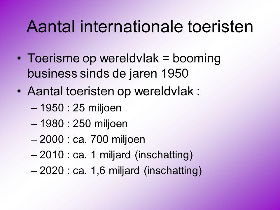 Aantal internationale toeristen •Toerisme op wereldvlak = booming business sinds de jaren 1950 •Aantal toeristen op wereldvlak : –1950 : 25 miljoen –1
