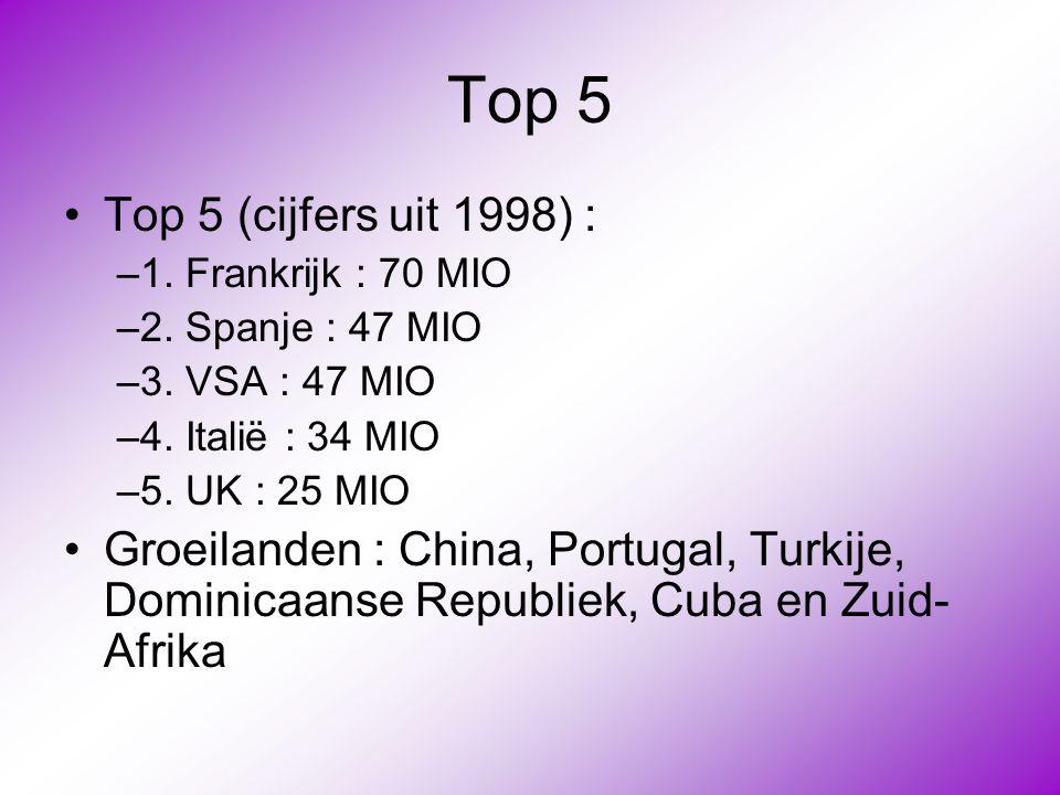 Top 5 •Top 5 (cijfers uit 1998) : –1. Frankrijk : 70 MIO –2. Spanje : 47 MIO –3. VSA : 47 MIO –4. Italië : 34 MIO –5. UK : 25 MIO •Groeilanden : China