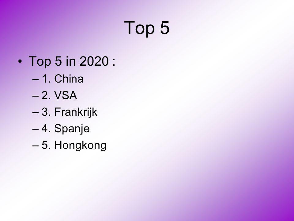 Top 5 •Top 5 in 2020 : –1. China –2. VSA –3. Frankrijk –4. Spanje –5. Hongkong