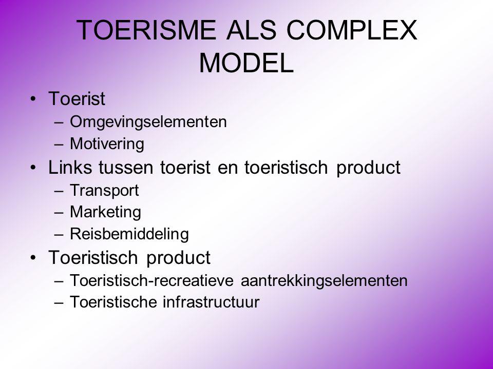 TOERISME ALS COMPLEX MODEL •Toerist –Omgevingselementen –Motivering •Links tussen toerist en toeristisch product –Transport –Marketing –Reisbemiddelin