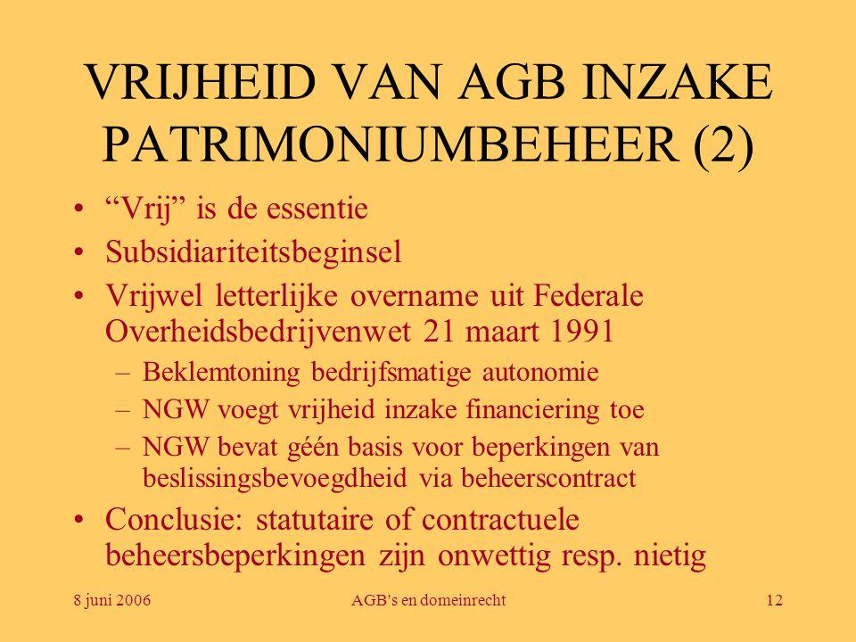 """8 juni 2006AGB's en domeinrecht12 VRIJHEID VAN AGB INZAKE PATRIMONIUMBEHEER (2) •""""Vrij"""" is de essentie •Subsidiariteitsbeginsel •Vrijwel letterlijke o"""