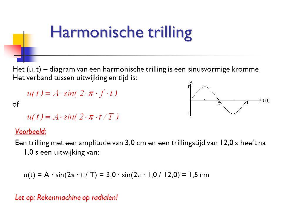 Voorbeeld: Een trilling met een amplitude van 3,0 cm en een trillingstijd van 12,0 s heeft na 1,0 s een uitwijking van: u(t) = A ∙ sin(2 π ∙ t / T) =
