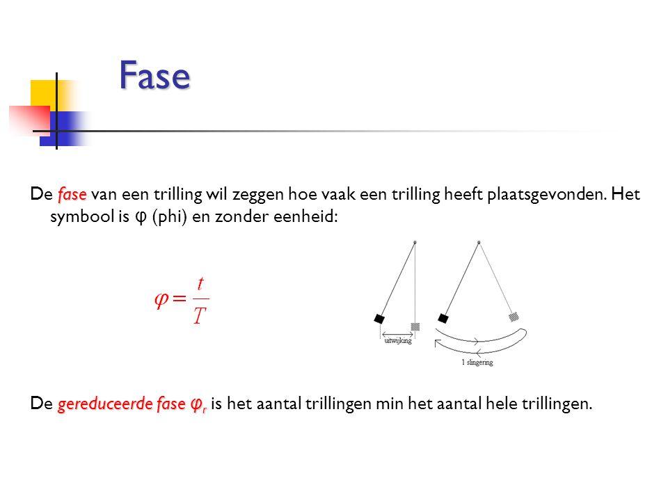 fase De fase van een trilling wil zeggen hoe vaak een trilling heeft plaatsgevonden. Het symbool is φ (phi) en zonder eenheid: gereduceerde fase φ r D